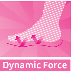 Dynamic Force - Dynamic Force